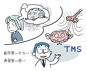 TMS治療の効果を解説したイラストです。